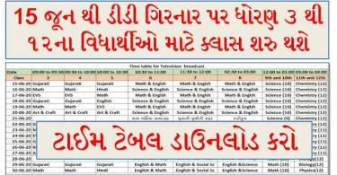 DD Girnar Time Table For Std 3 To 12 Gujarat Students
