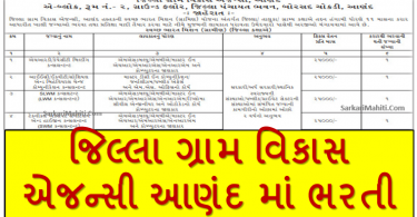 DRDA Anand Recruitment 2021