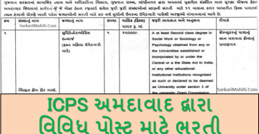 ICPS Ahmedabad Recruitment 2021