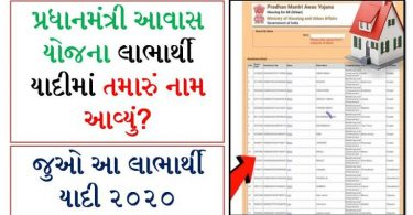 PMAY List 2021 – Pradhan Mantri Awas Yojana List 2021