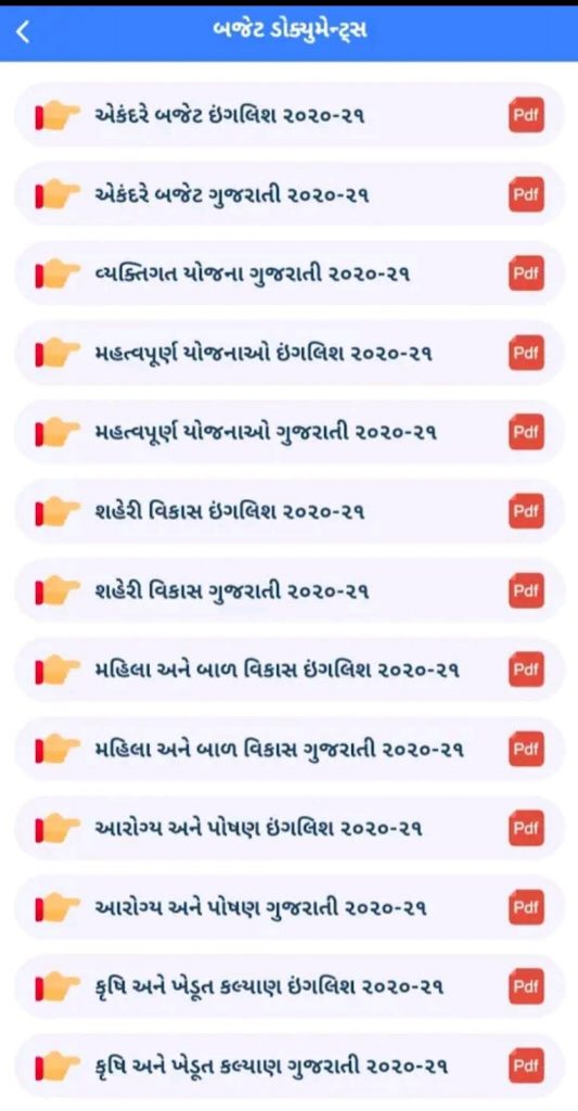 Gujarat Government Budget App 2021