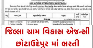 DRDA Chhotaudepur Recruitment 2021