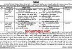 MDM Ahmedabad Recruitment 2021