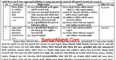 MDM Ahmedabad Recruitment 2021