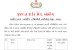GPSC Exam Date changed for Nayab Mamlatdar, RFO, Office Superintendent and Other Exams