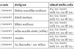 GSSSB Exam Schedule 2021