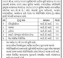 Amod Nagarpalika Recruitment 2021