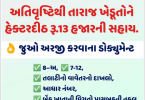 Gujarat Government Announced Relief Package For Farmers